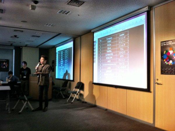 Presentations Start